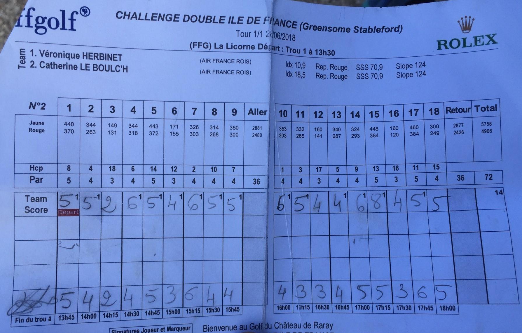 Carte de Score de Philippe et Bill....+3 Bravo le gars